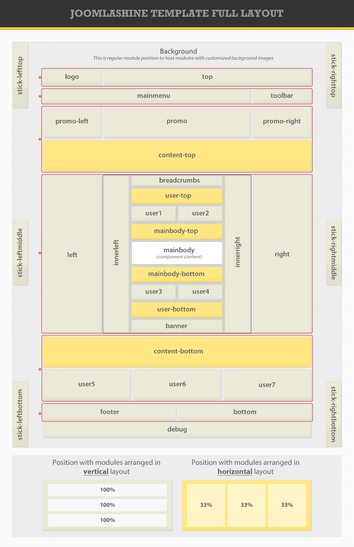 layout-full.png - 55.96 kb